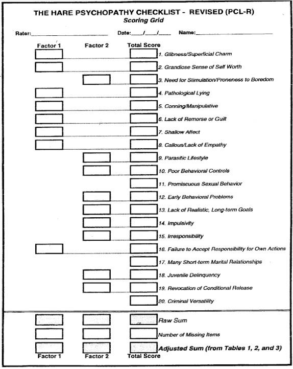 hare checklist